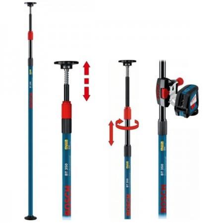 GNSS Receiver CHC M5+