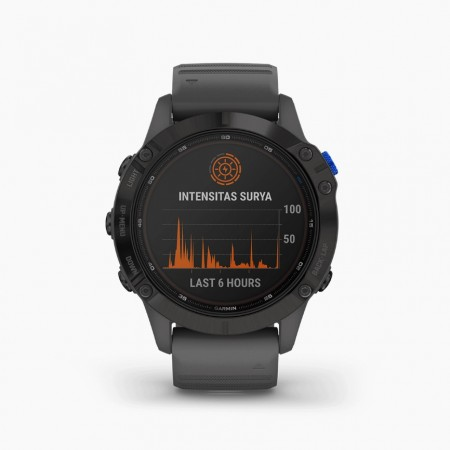 EMLID REACH M+